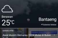 Cuaca Bantaeng tanggal 11 Maret 2019 diprediksi berawan (11/03/2019).