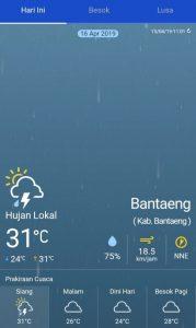 Prediksi BMKG tanggal 16 April 2019 untuk wilayah Bantaeng.