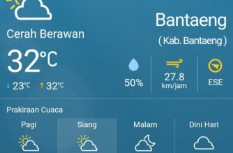 Cuaca cerah di Bantaeng.